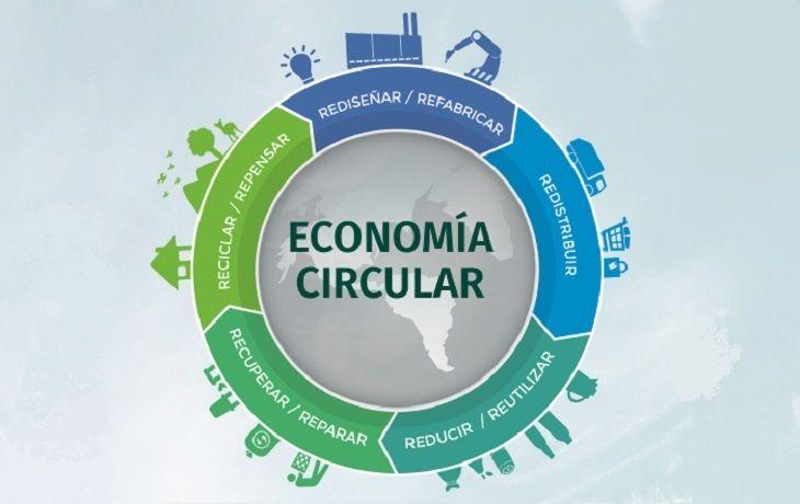 Modelo economía circular